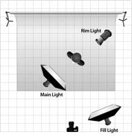 Lighting Diagram 1