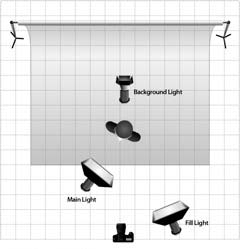 Lighting Diagram 3