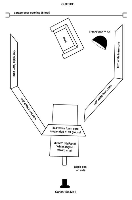 Photoflex Lighting School - Recreating Lost Style Lighting Example 8