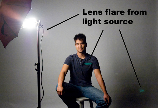 Photoflex - Understanding How Softboxes Work - 17 - Lens Flare Labeled