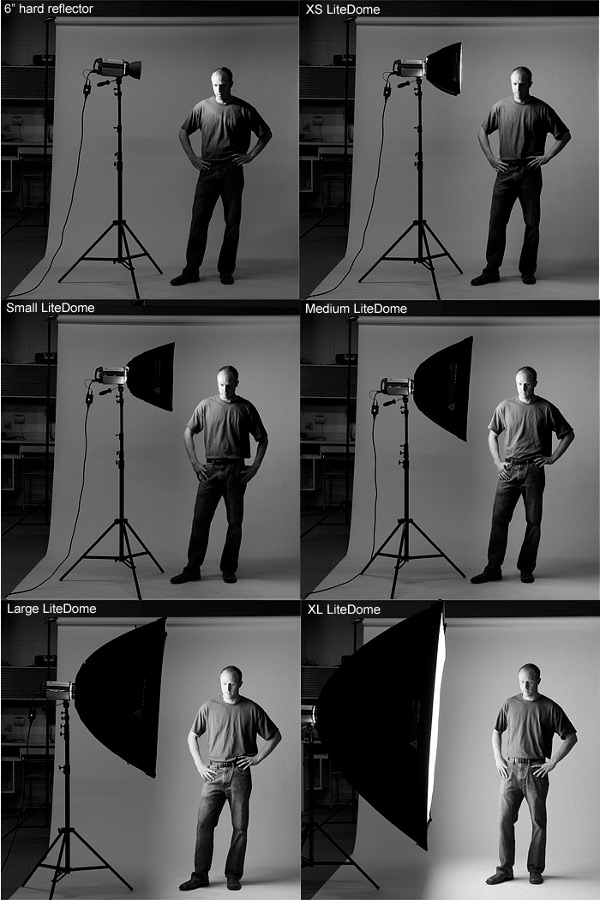 photoflex understanding how softboxes work 6 softboxes compared